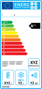 Energielabel Strom sparen